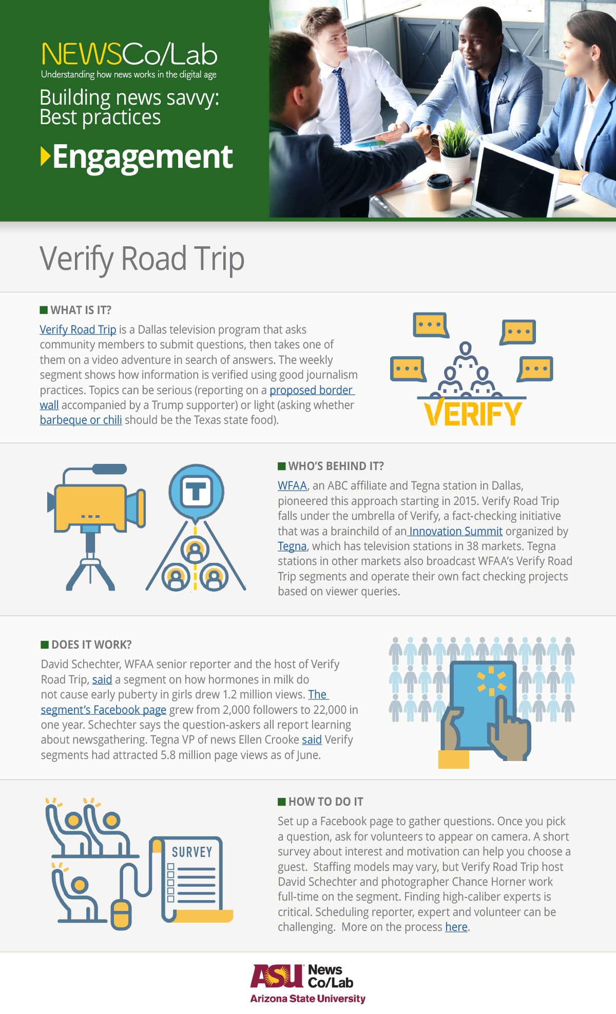 Best Practice – Verify Road Trip