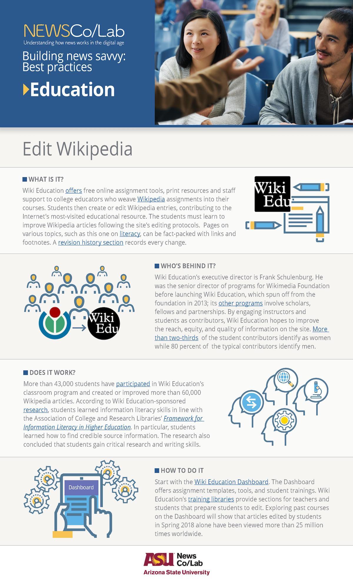Best Practice: Wiki Education